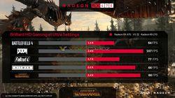 AMD Radeon RX 470 benchmark