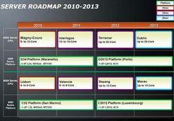 AMD Roadmap 2012 2013