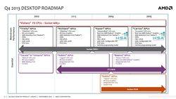 AMD Roadmap CPU APU