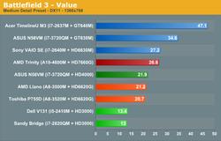 AMD Trinity Intel Ivy Bridge 4