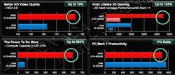 AMD Trinity lancement 2