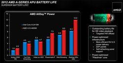AMD Trinity lancement 3