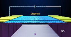 ampoule graphène