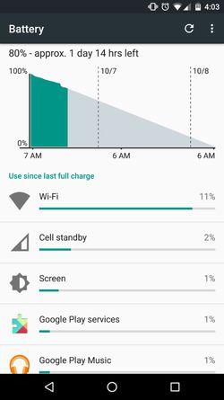Android Marshmallow Wi-Fi Autonomie