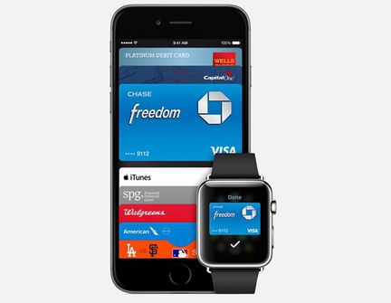 Apple Pay iPhone Watch