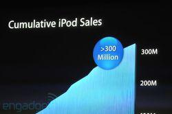 Apple Tim Cook iPod