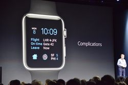 Apple Watch Complications
