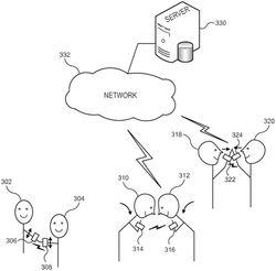 Apple watch interaction brevet