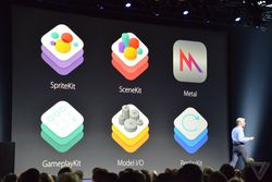 Apple wwdc iOS 9 kit