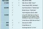 Applications 64 bits Microsoft