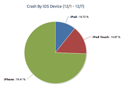 applications_ios_crash_2