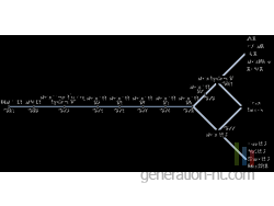 Arbre genealogique unix small