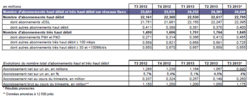 Arcep-internet-fixe-t3-2013