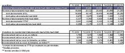 ARCEP-marché-haut-et-très-haut-débit-T12011