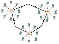 Architecture Hybride
