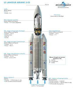 Ariane 5 ES