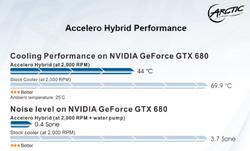 Artcic Cooling GTX 680 2