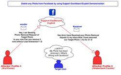 Arul-Kumar-facebook-hack