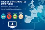 AT-Internet-infographie-profil-internautes-europe