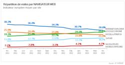 At-internet-navigateurs-avril-2013-europe