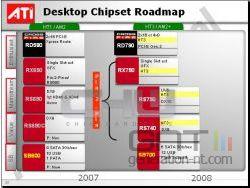 Ati desktop chipset roadmap small