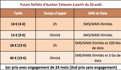 Auchan Télécom 1