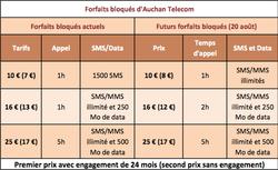 Auchan Télécom 2