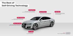 Audi A7 autonome