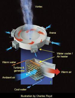 ave_tornado_turbine-4