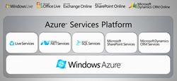 Azure_Services