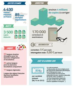 Bac-2014-infographie-2