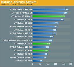 Batman Arkham Asylum radeon hd5770