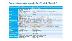 Bay_Trail-T_b-GNT