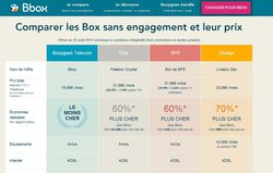 bbox comparateur