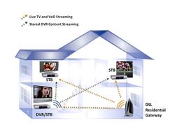 Bbox - Wi-Fi Celeno