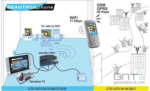 Beautifullphone neuf telecom
