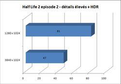 Bench HL2 Episode 2