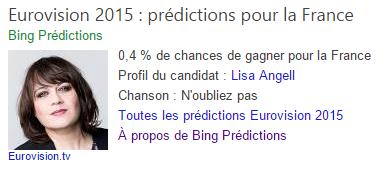 Bing-Predictions-Eurovision-France
