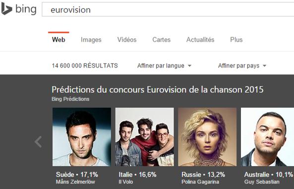Bing-Predictions-Eurovision