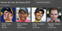 Bing-Predictions-Tour-de-France
