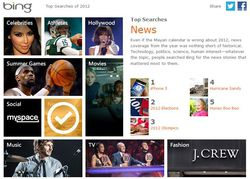 Bing-Top-2012