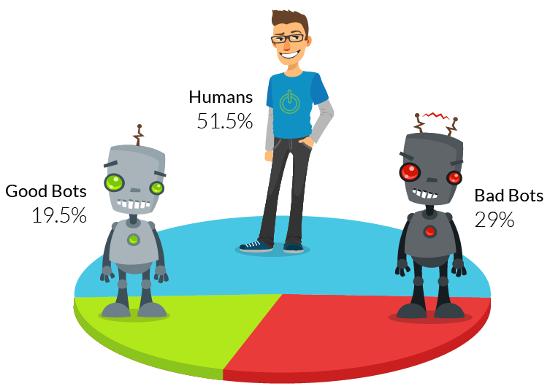 Bot-Traffic-Report-1