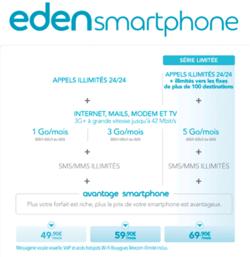 Bouygues Télécom Eden smartphone