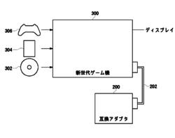 Brevet rétrocompatibilité PS2 - 1