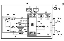 Brevet rétrocompatibilité PS2 - 2