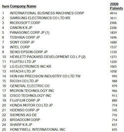 brevets-usa_2009-1