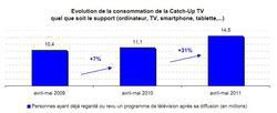 Catch-up-tv-mediametrie