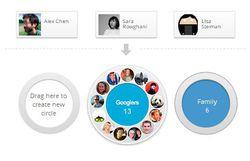 Cercles-google+