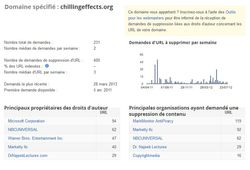 ChillingEffects-google-rapport-transparence