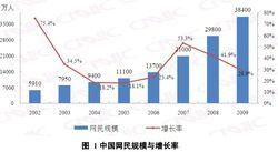 Chine-CNNIC-nombre-internautes-fin-2009